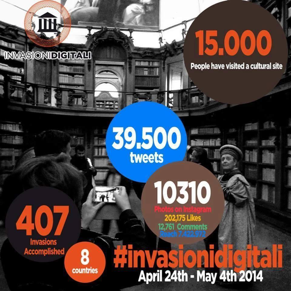 La cultura è social a Torino, tra Invasioni digitali e museumselfie